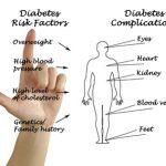 Diabétologie - Endocrinologie